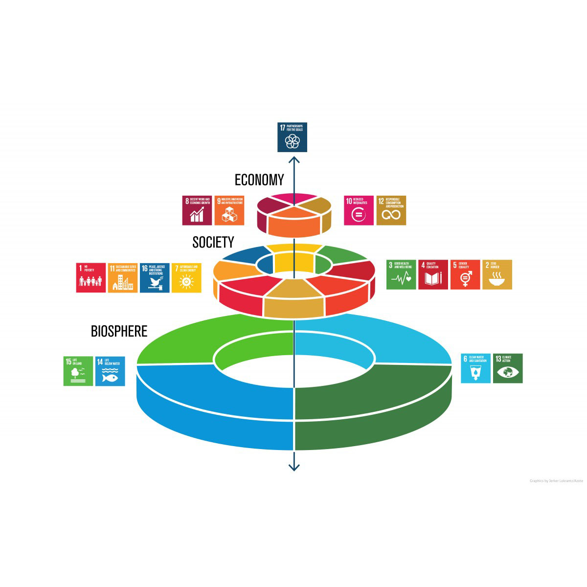 SDGs and Water Preparedness facility